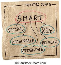 inställning, mål, smart