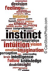 Instinct word cloud