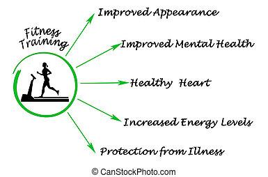 instrucción salud