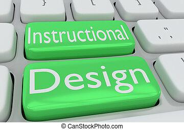 Instructional Design concept - 3D illustration of computer...