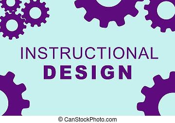Instructional Design concept - INSTRUCTIONAL DESIGN sign...