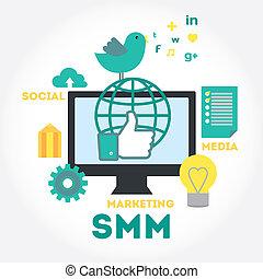 instruments., διαδικασία , μέσα ενημέρωσης , κοινωνικός , analytics, διαφήμιση