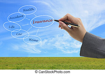 asian businessman write Insurance on virtual interface