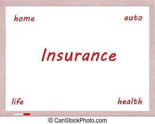 Insurance Dry Erase Board Concept