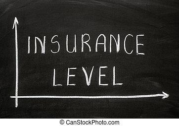 Insurance level words handwritten with white chalk on a blackboard