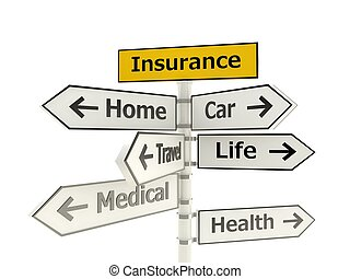 Insurance road sign