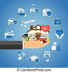 Insurance Services Concept