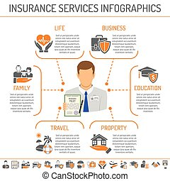 Insurance Services Infographics - Insurance services Concept...
