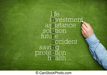 Insurance word cloud on blackboard