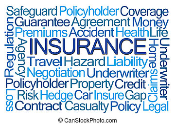 Insurance Word Cloud on White Background