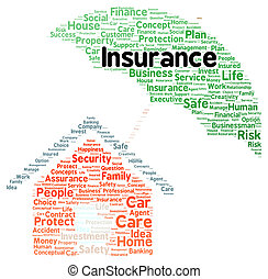 Insurance word cloud shape