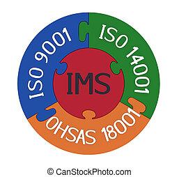 intégré, gestion, système