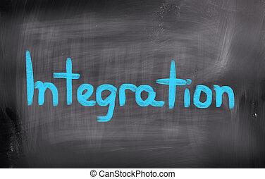 integração, conceito