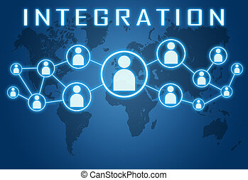 integração