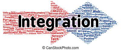 integração, palavra, nuvem, forma