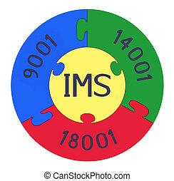 integrada, gerência, sistema