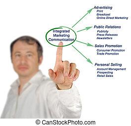integrada, marketing, comunicação