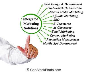 integrada, marketing, soluções