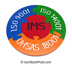 Integrated management system, combination of ISO 9001, ISO ...