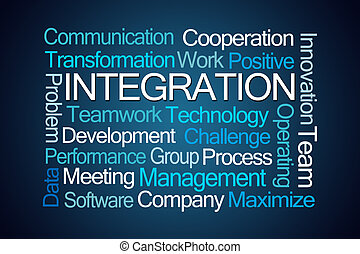 Integration Word Cloud on Blue Background