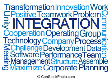 Integration Word Cloud