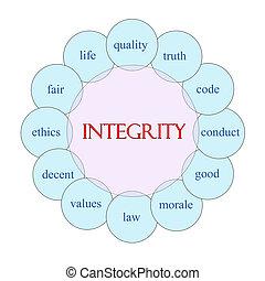 integridad, concepto, palabra, circular