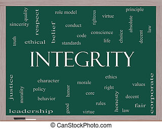 Integrity Word Cloud Concept on a Blackboard