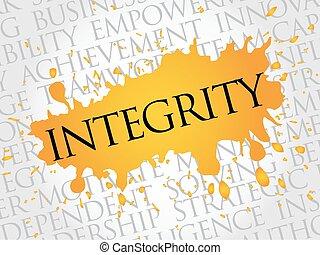 Integrity word cloud