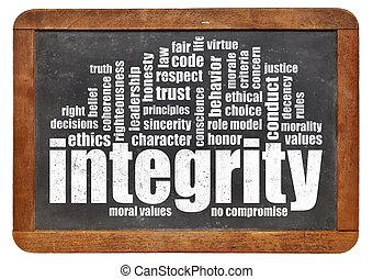 integrity word cloud on blackboard