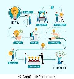 Intellectual Property Protection Benefits Flat Flowchart -...