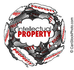 Intellectual Property words in thought clouds arranged in a ball or sphere to illustrate protected ideas and creations that are copyright or patented