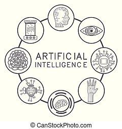 intelligence, artificiel, icônes