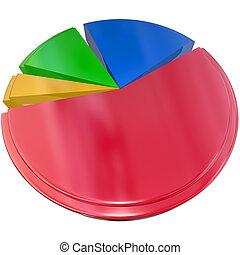 intelligence, diagramme, résultats, réponses, tarte,...