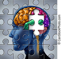 Intelligence Loss - Intelligence and memory loss symbol...