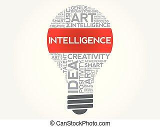 intelligence, mot, nuage, ampoule