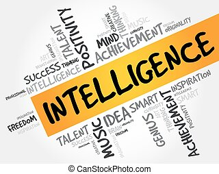 Intelligence word cloud collage