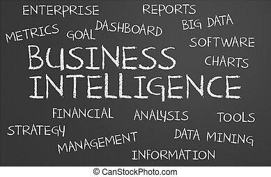 intelligens, ord, affär, moln