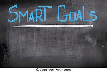 intelligent, buts, concept