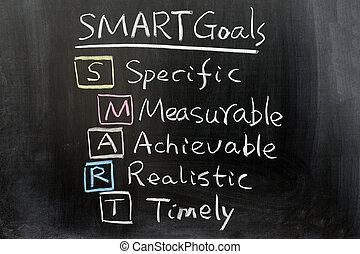 intelligent, buts