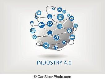 intelligent, industrie, 4.0, appareils, connecté, globe., infographic.