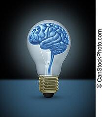 intelligentie, concept, creativiteit