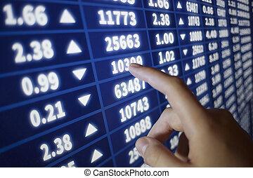 interactief, aandelenmarkt grafiek