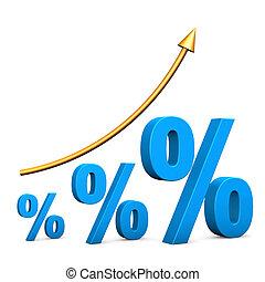 interesse, højkonjunktur