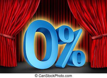 Zero percent interest rate symbol on a red velvet curtain stage for the months of the year representing mortgage and bank lending rate and dividend payments related to finances and the business world.