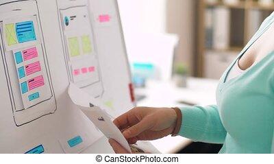 interface, femme, conception, utilisateur, fonctionnement