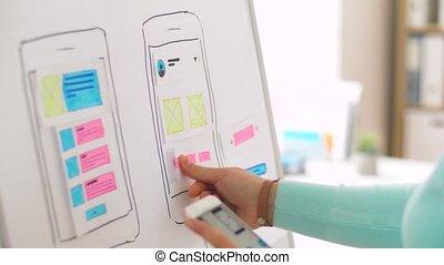 interface, femme, smartphone, conception, fonctionnement