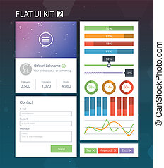 interface, plat, 2, utilisateur, kit