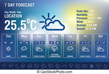 interfaz, pronóstico meteorológico