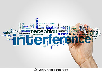 Interference word cloud concept