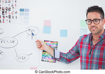 Interior designer presenting a chart on the wall